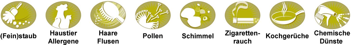 symbole Filter