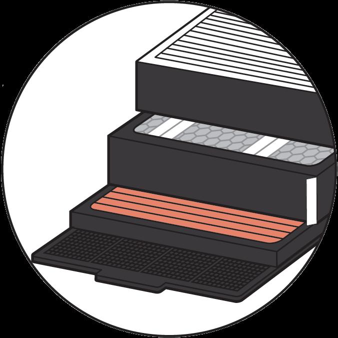 Kombination von Luftreinigung mit Filtern und aktiver Luftreinigung durch Plasma-Ionisierung